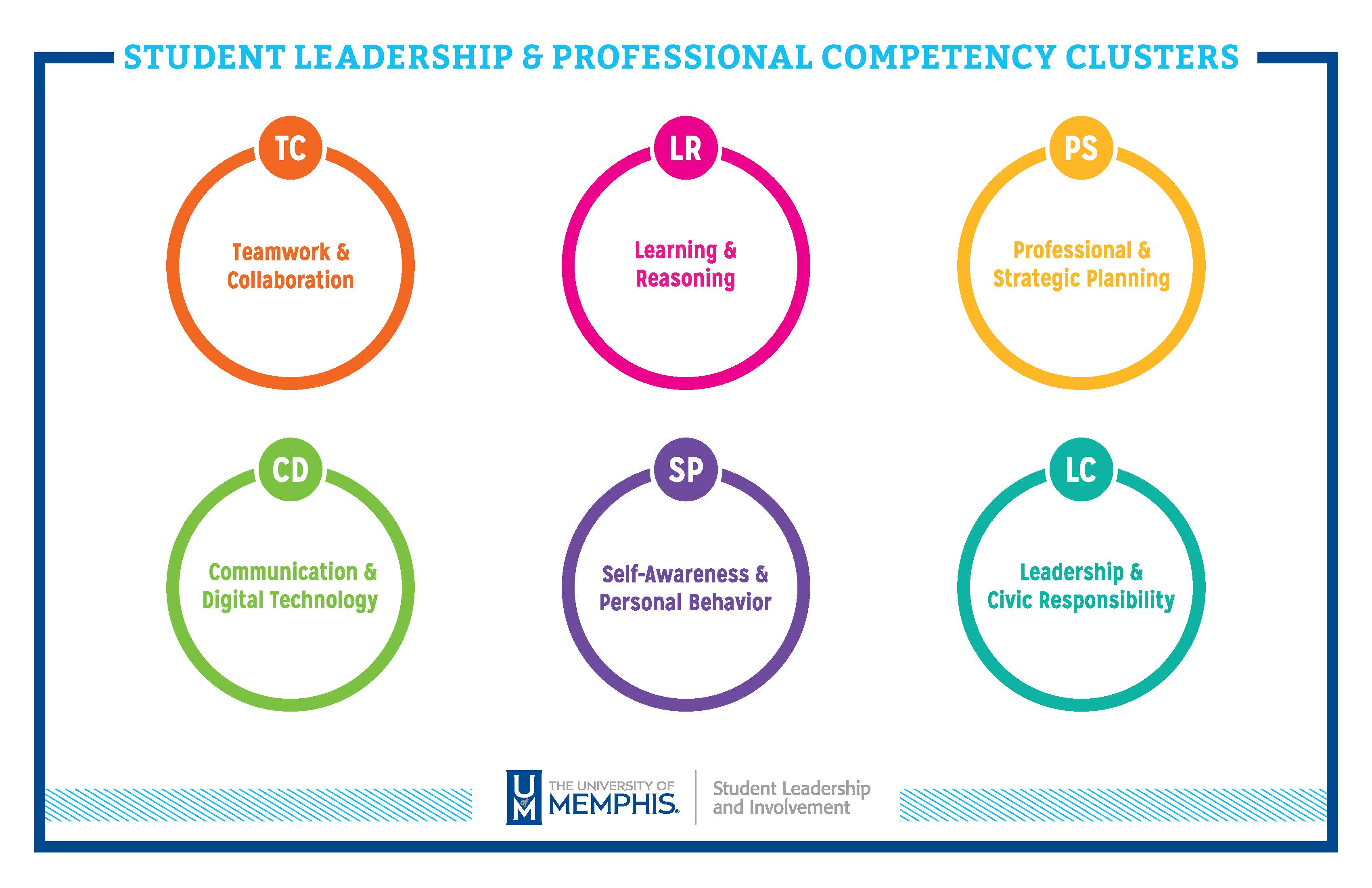 student leaderhship and professional competencies