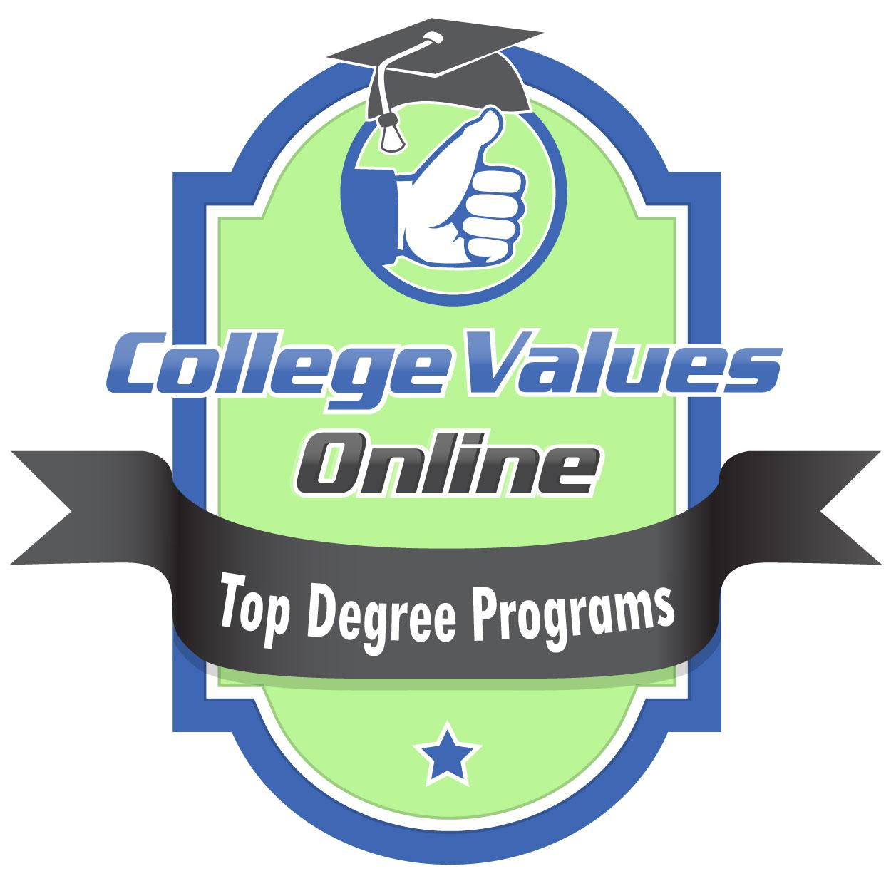 online ranking