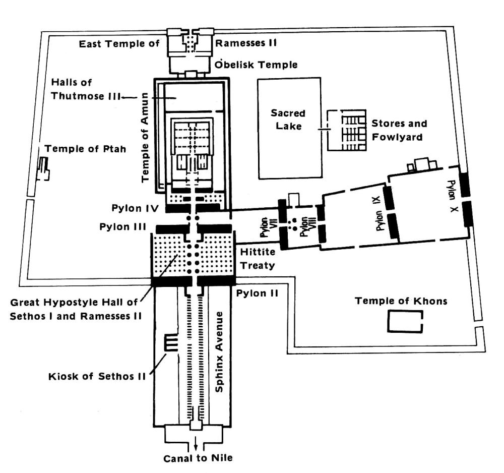 Plan of the Karnak Temple Complex during the 19th Dynasty.