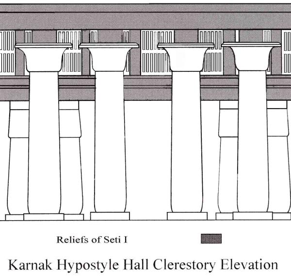clerestory elevation