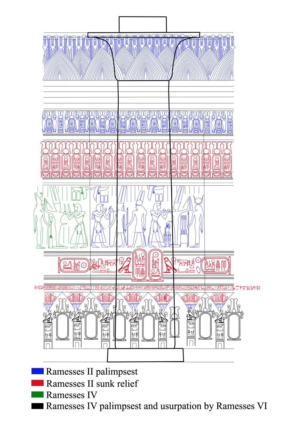 Schematic column