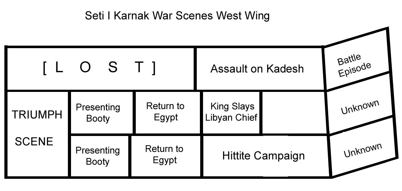 Plan of the west wing of Sety I's war scenes at Karnak