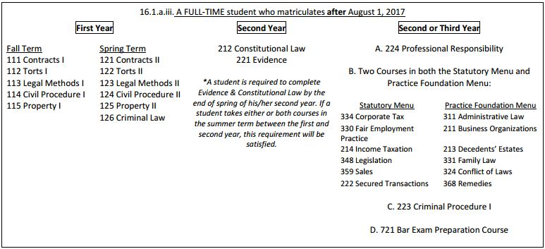 Graduation Requirements - School of Law - The University of