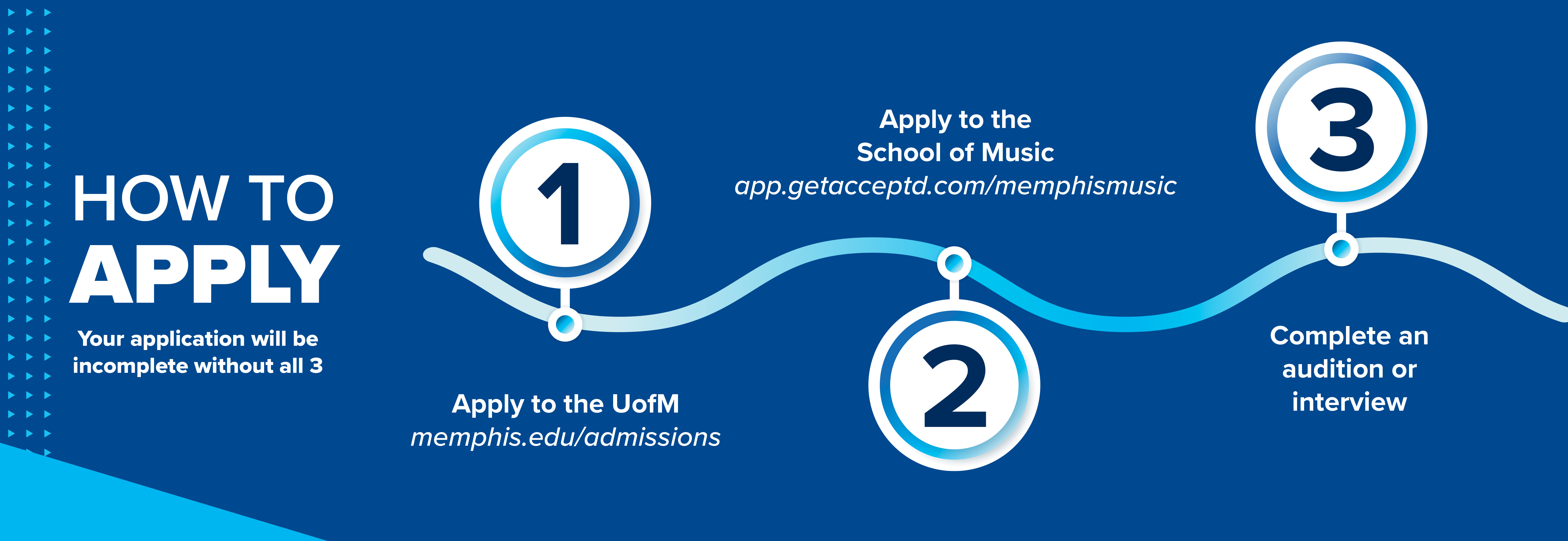 Infographic on how to apply: first, apply to the University of Memphis at large. Then, apply to the School of Music via Acceptd. Finally, complete an audition or interview.