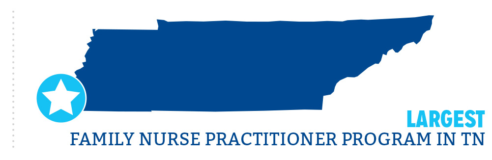 Largest Family Nurse Practitional Program in TN