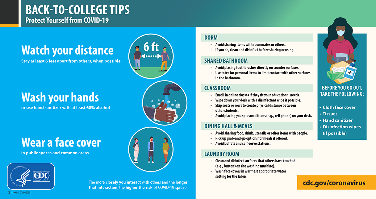 CDC return to campus safety tips