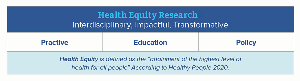 Health Equity Research graphic
