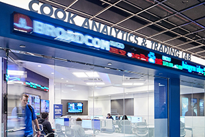 Cook Analytics & Trading Lab